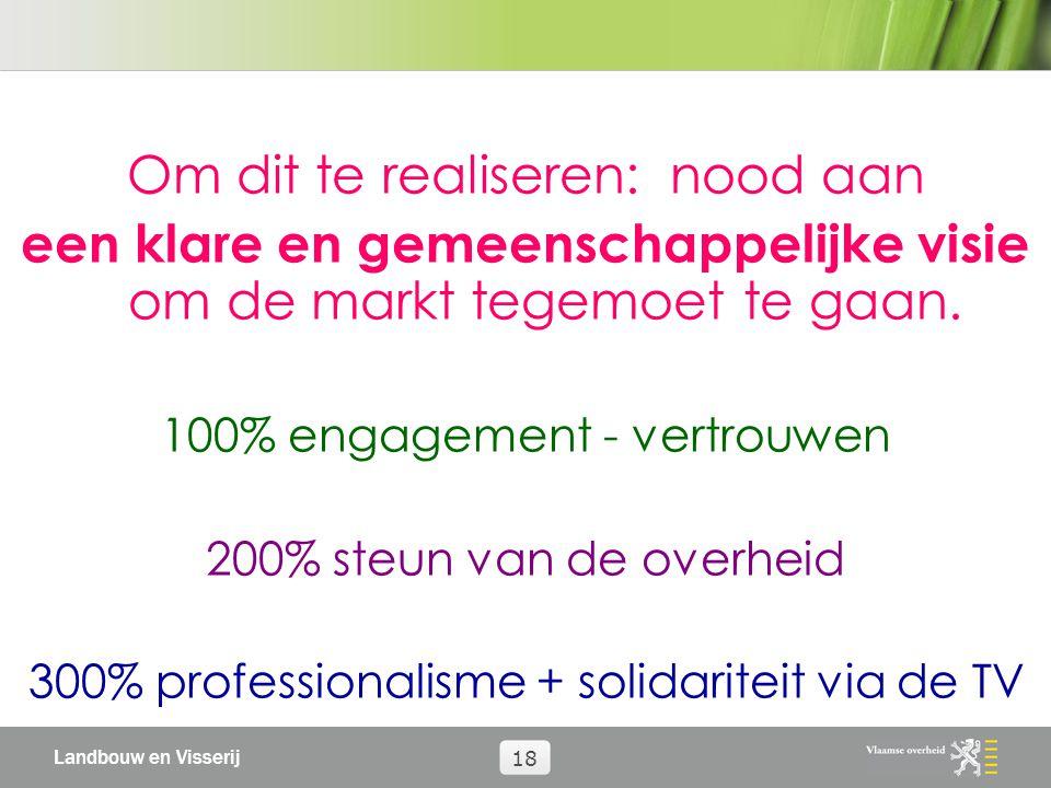 Landbouw en Visserij 18 Om dit te realiseren: nood aan een klare en gemeenschappelijke visie om de markt tegemoet te gaan.