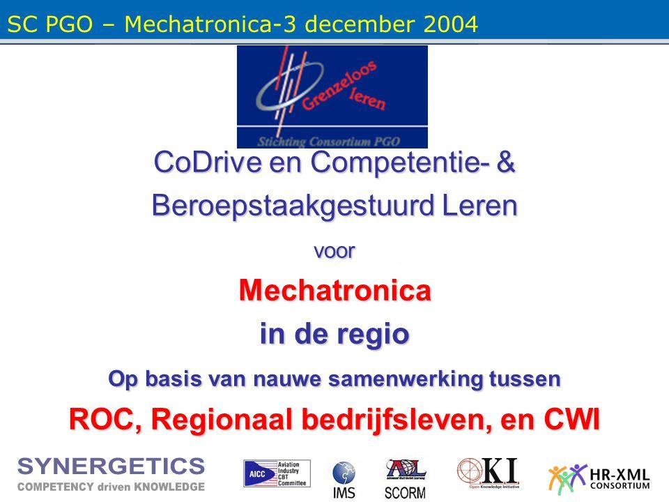 CoDrive en Competentie- & Beroepstaakgestuurd Leren voorMechatronica in de regio Op basis van nauwe samenwerking tussen ROC, Regionaal bedrijfsleven, en CWI SC PGO – Mechatronica-3 december 2004