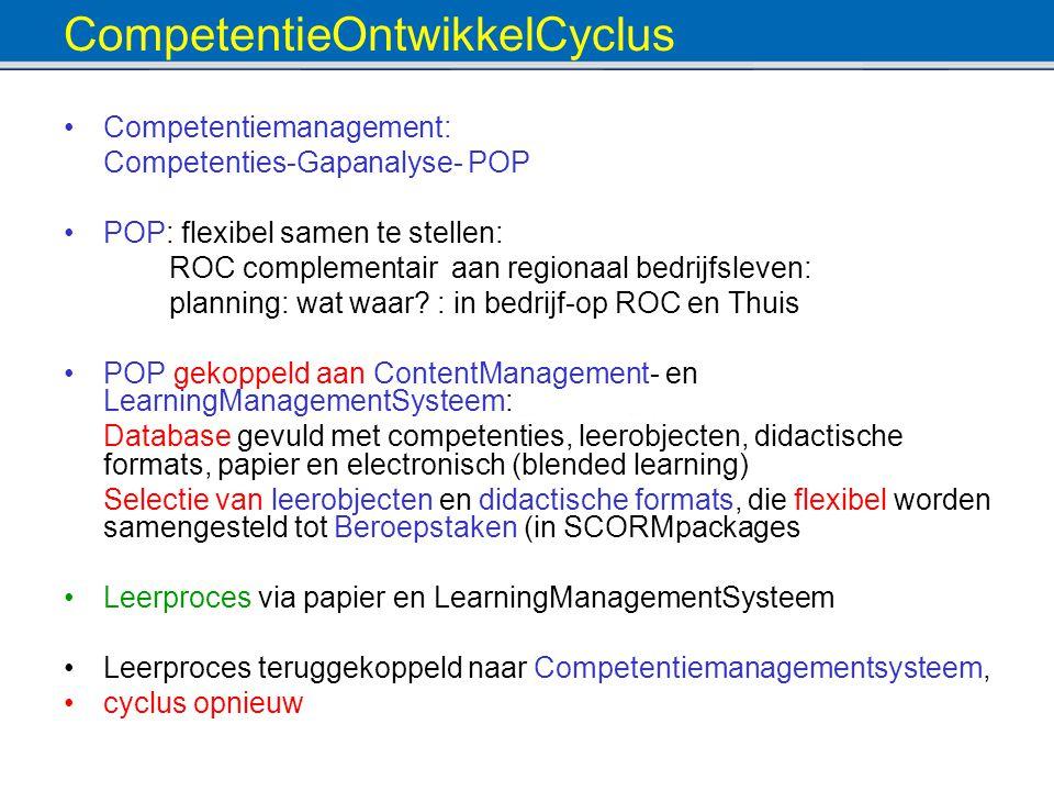 CompetentieOntwikkelCyclus Competentiemanagement: Competenties-Gapanalyse- POP POP: flexibel samen te stellen: ROC complementair aan regionaal bedrijfsleven: planning: wat waar.