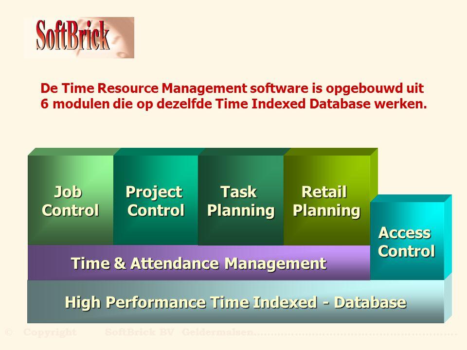 De Time Resource Management software is opgebouwd uit 6 modulen die op dezelfde Time Indexed Database werken. High Performance Time Indexed - Database