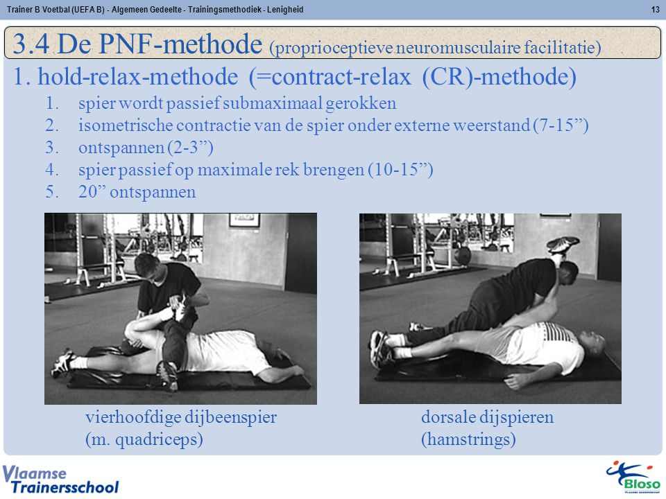 Trainer B Voetbal (UEFA B) - Algemeen Gedeelte - Trainingsmethodiek - Lenigheid13 3.4 De PNF-methode (proprioceptieve neuromusculaire facilitatie) 1.