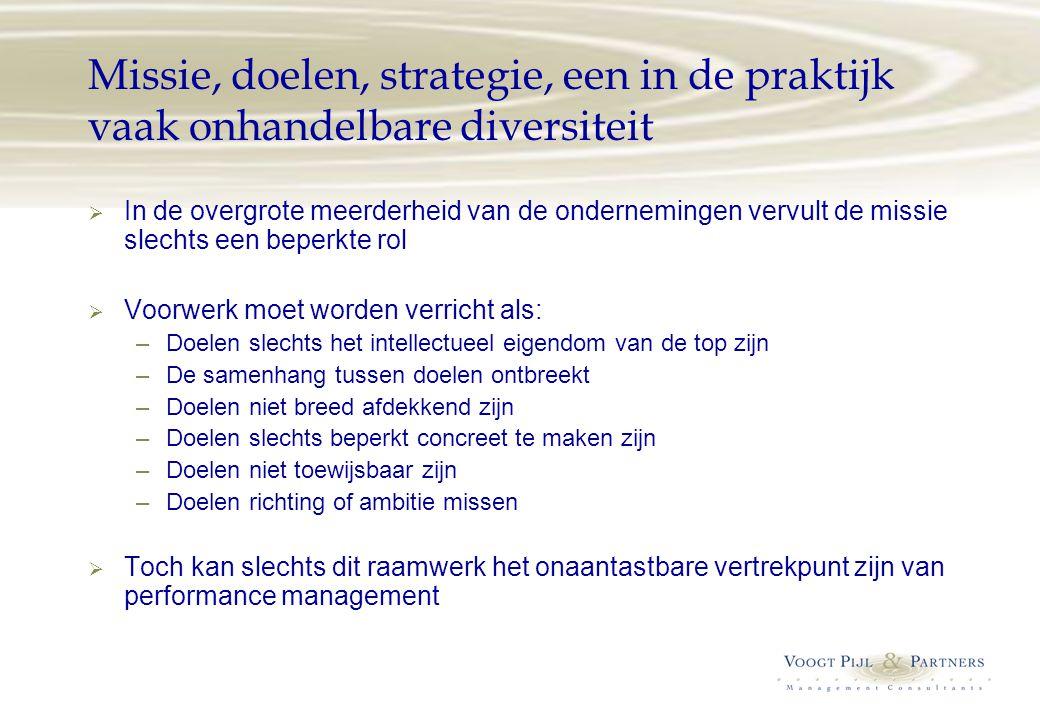 Doelen en strategie: concreetheid is vereist Werkmaatschappijen LT Overview Hoofdlijn Missie MT PMC's Investeren Uitmelken Continueren Stoppen etc.
