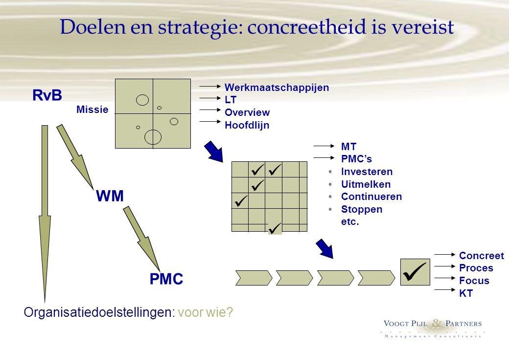 Doelen en strategie: concreetheid is vereist Werkmaatschappijen LT Overview Hoofdlijn Missie MT PMC's Investeren Uitmelken Continueren Stoppen etc. Co