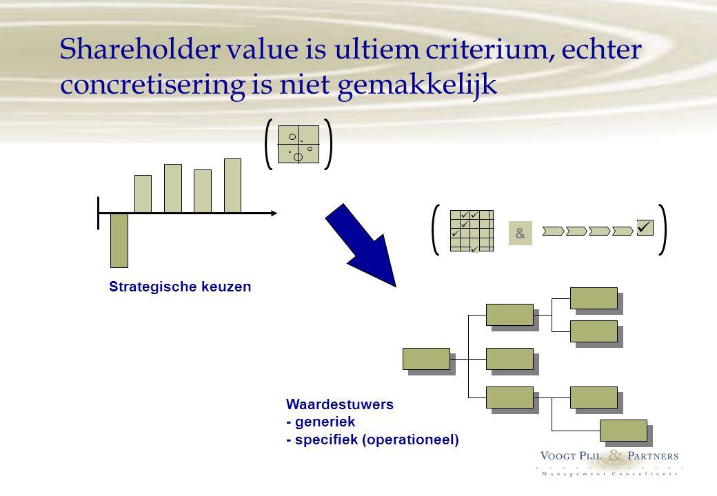 Shareholder value is ultiem criterium, echter concretisering is niet gemakkelijk Strategische keuzen & Waardestuwers - generiek - specifiek (operation