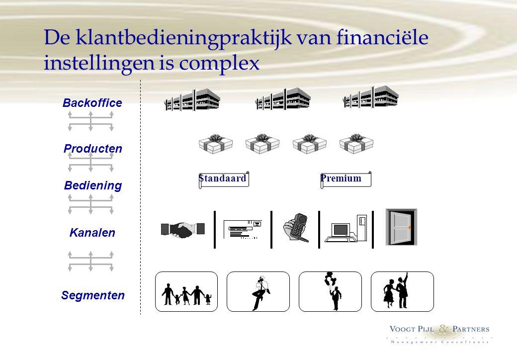 De klantbedieningpraktijk van financiële instellingen is complex Backoffice Producten Bediening Kanalen Segmenten StandaardPremium