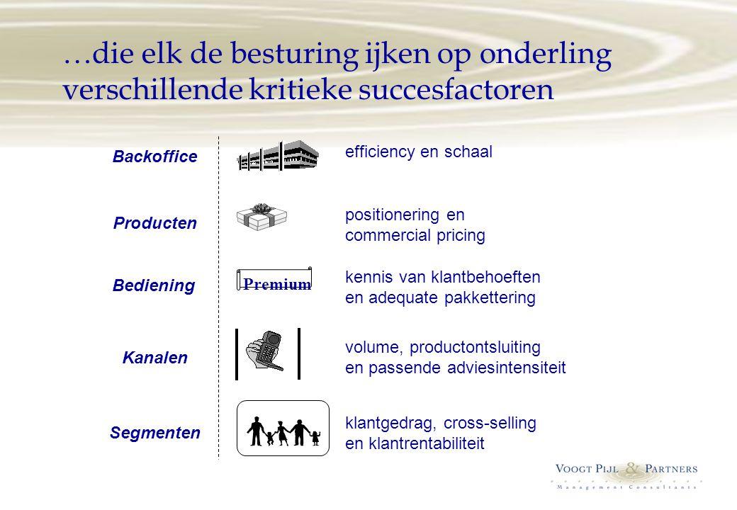 …die elk de besturing ijken op onderling verschillende kritieke succesfactoren Backoffice Producten Bediening Kanalen Segmenten Premium efficiency en