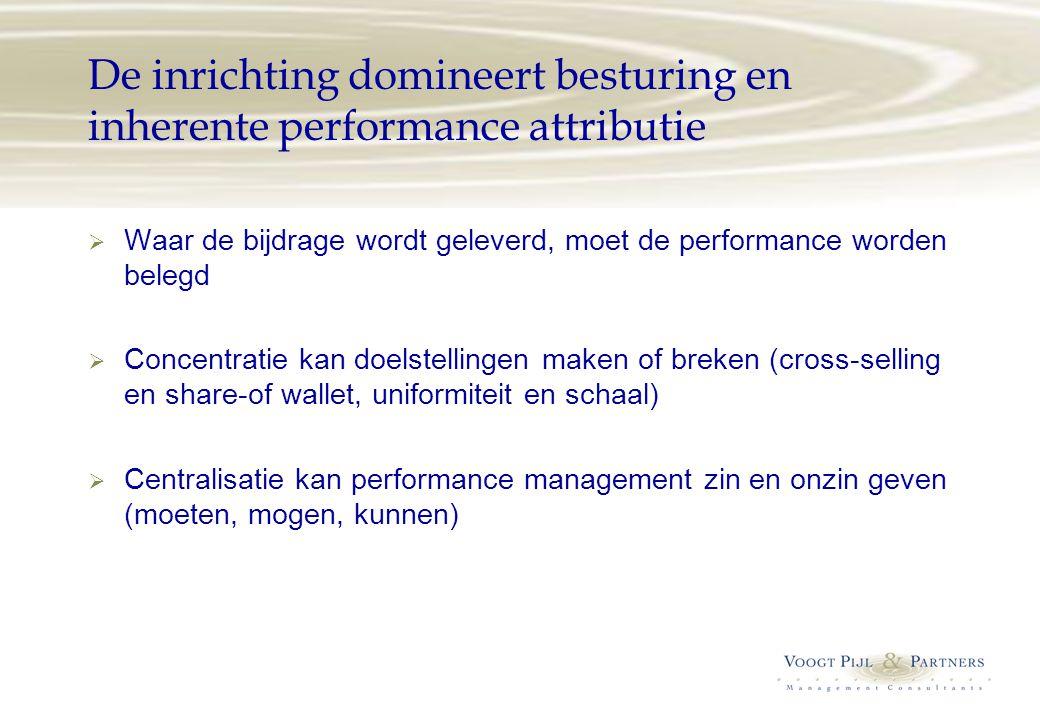 De inrichting domineert besturing en inherente performance attributie  Waar de bijdrage wordt geleverd, moet de performance worden belegd  Concentra