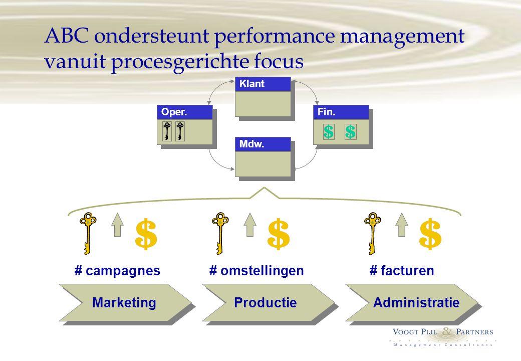 ABC ondersteunt performance management vanuit procesgerichte focus MarketingProductieAdministratie # campagnes# omstellingen# facturen Mdw. Klant Fin.
