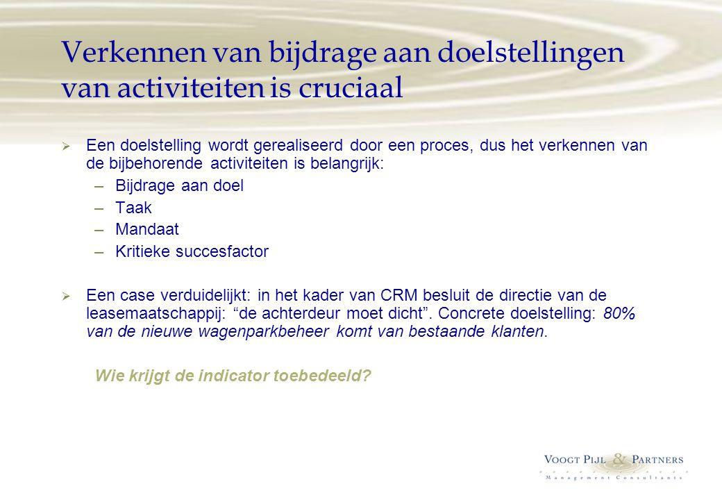 Verkennen van bijdrage aan doelstellingen van activiteiten is cruciaal  Een doelstelling wordt gerealiseerd door een proces, dus het verkennen van de