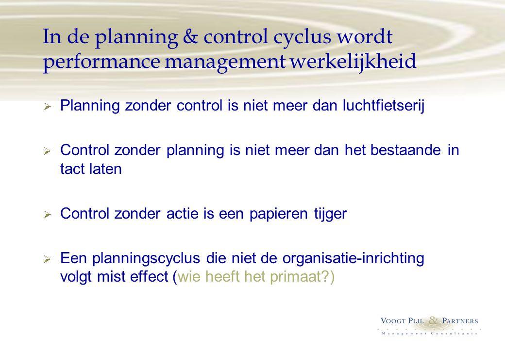 In de planning & control cyclus wordt performance management werkelijkheid  Planning zonder control is niet meer dan luchtfietserij  Control zonder