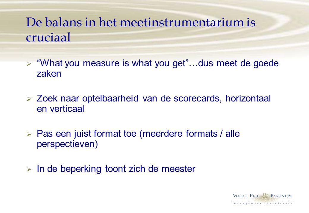"""De balans in het meetinstrumentarium is cruciaal  """"What you measure is what you get""""…dus meet de goede zaken  Zoek naar optelbaarheid van de scoreca"""