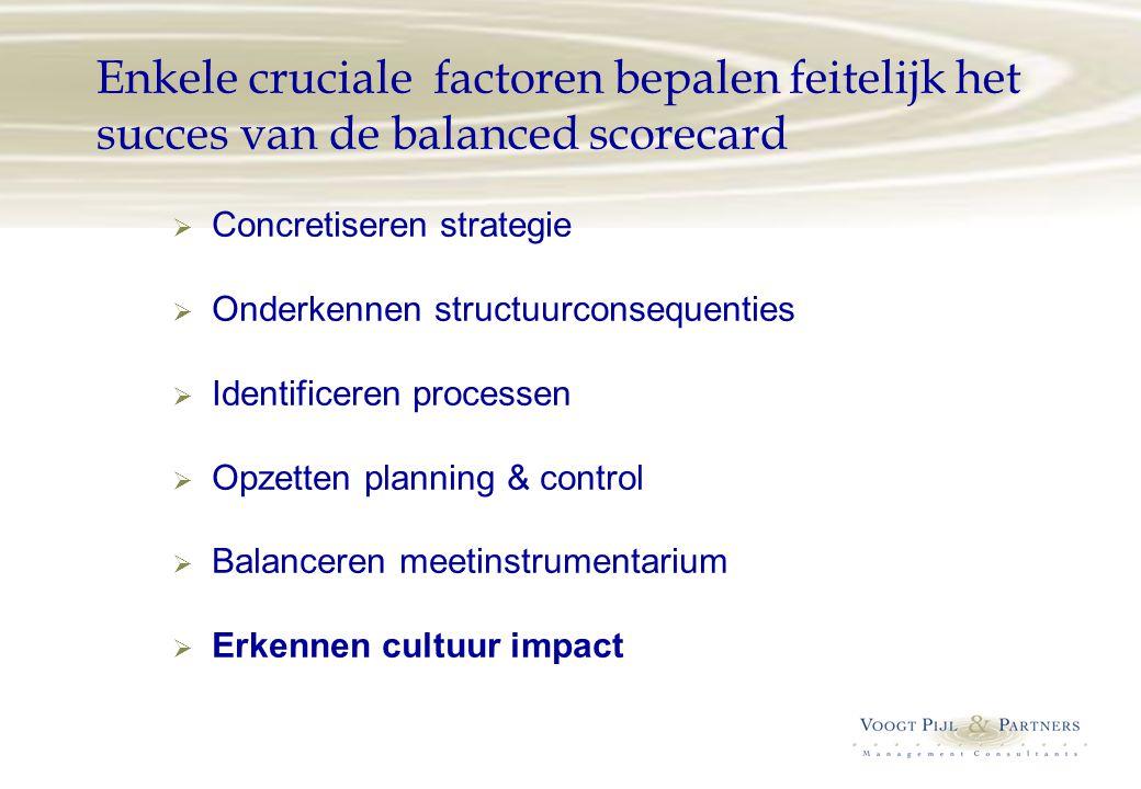Enkele cruciale factoren bepalen feitelijk het succes van de balanced scorecard  Concretiseren strategie  Onderkennen structuurconsequenties  Ident