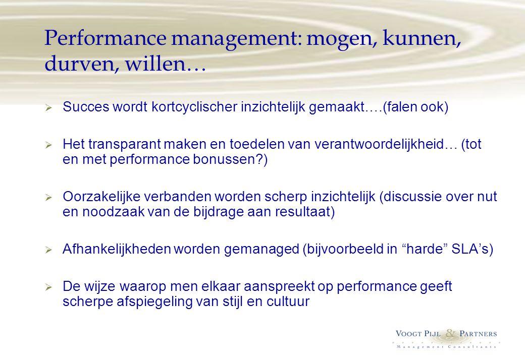 Performance management: mogen, kunnen, durven, willen…  Succes wordt kortcyclischer inzichtelijk gemaakt….(falen ook)  Het transparant maken en toed