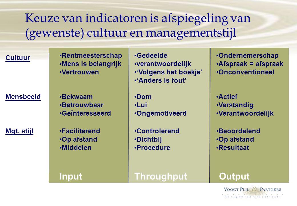 Keuze van indicatoren is afspiegeling van (gewenste) cultuur en managementstijl OutputThroughputInput Faciliterend Op afstand Middelen Bekwaam Betrouw