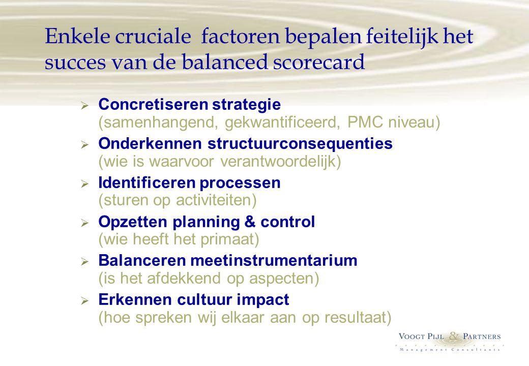 Enkele cruciale factoren bepalen feitelijk het succes van de balanced scorecard  Concretiseren strategie (samenhangend, gekwantificeerd, PMC niveau)