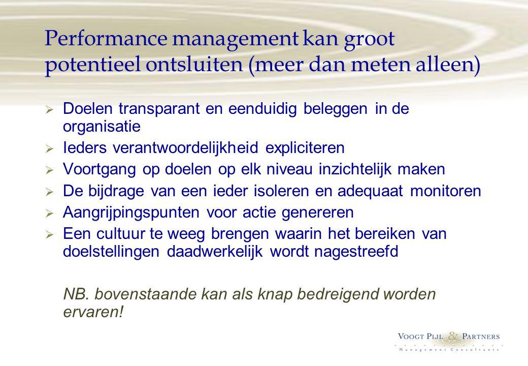 Performance management kan groot potentieel ontsluiten (meer dan meten alleen)  Doelen transparant en eenduidig beleggen in de organisatie  Ieders v