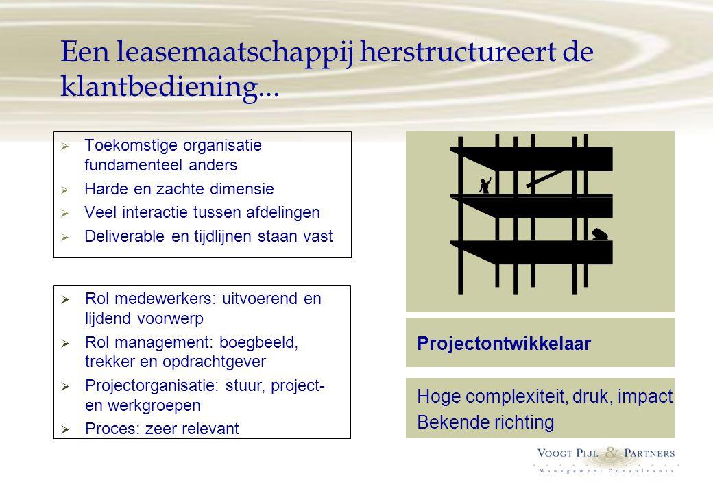 Een leasemaatschappij herstructureert de klantbediening...  Toekomstige organisatie fundamenteel anders  Harde en zachte dimensie  Veel interactie