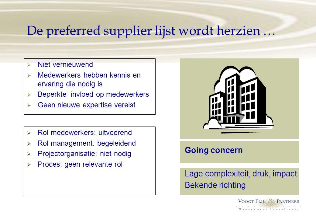 De preferred supplier lijst wordt herzien …  Niet vernieuwend  Medewerkers hebben kennis en ervaring die nodig is  Beperkte invloed op medewerkers