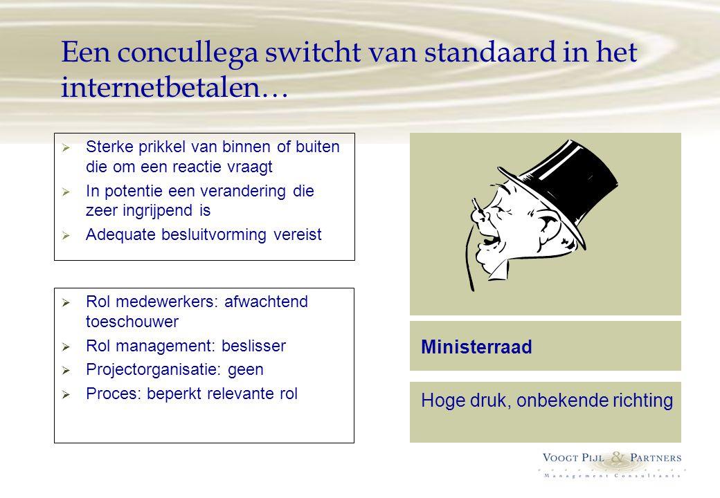 Een concullega switcht van standaard in het internetbetalen…  Sterke prikkel van binnen of buiten die om een reactie vraagt  In potentie een verande
