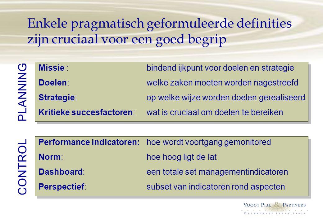 Enkele pragmatisch geformuleerde definities zijn cruciaal voor een goed begrip Missie : bindend ijkpunt voor doelen en strategie Doelen: welke zaken m
