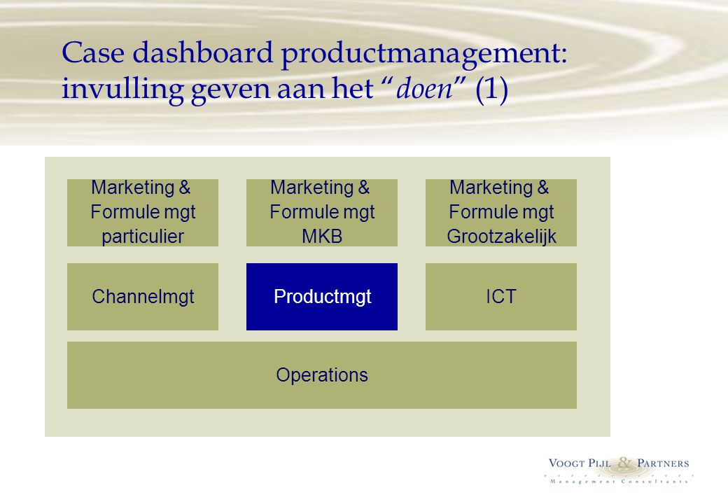 "Case dashboard productmanagement: invulling geven aan het "" doen "" (1) Marketing & Formule mgt particulier Marketing & Formule mgt MKB Marketing & For"