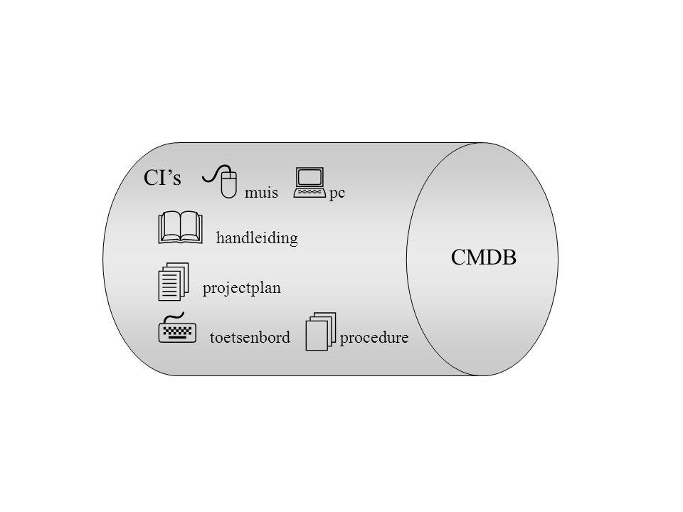  handleiding  projectplan  toetsenbord  procedure  muis  pc CI's CMDB
