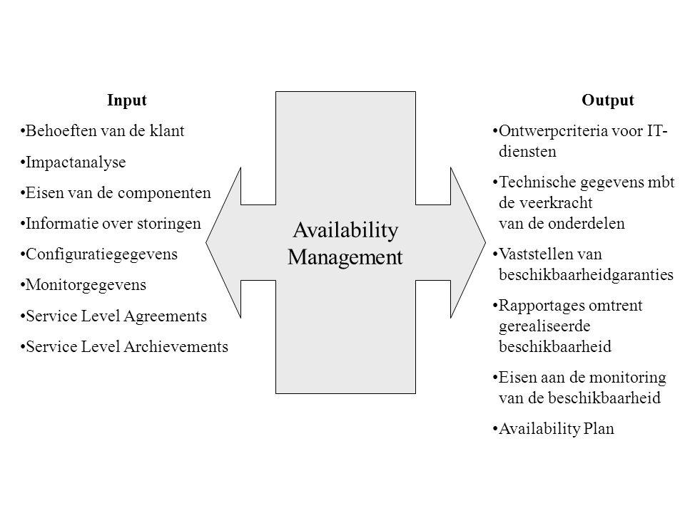 Availability Management Output Ontwerpcriteria voor IT- diensten Technische gegevens mbt de veerkracht van de onderdelen Vaststellen van beschikbaarhe