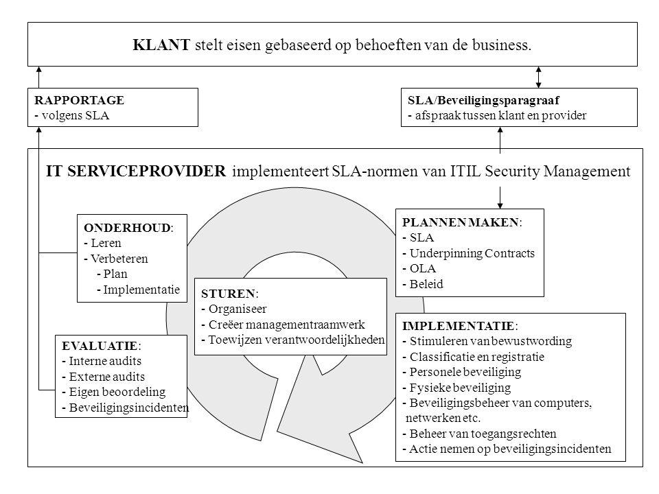 KLANT stelt eisen gebaseerd op behoeften van de business. RAPPORTAGE - volgens SLA SLA/Beveiligingsparagraaf - afspraak tussen klant en provider ONDER