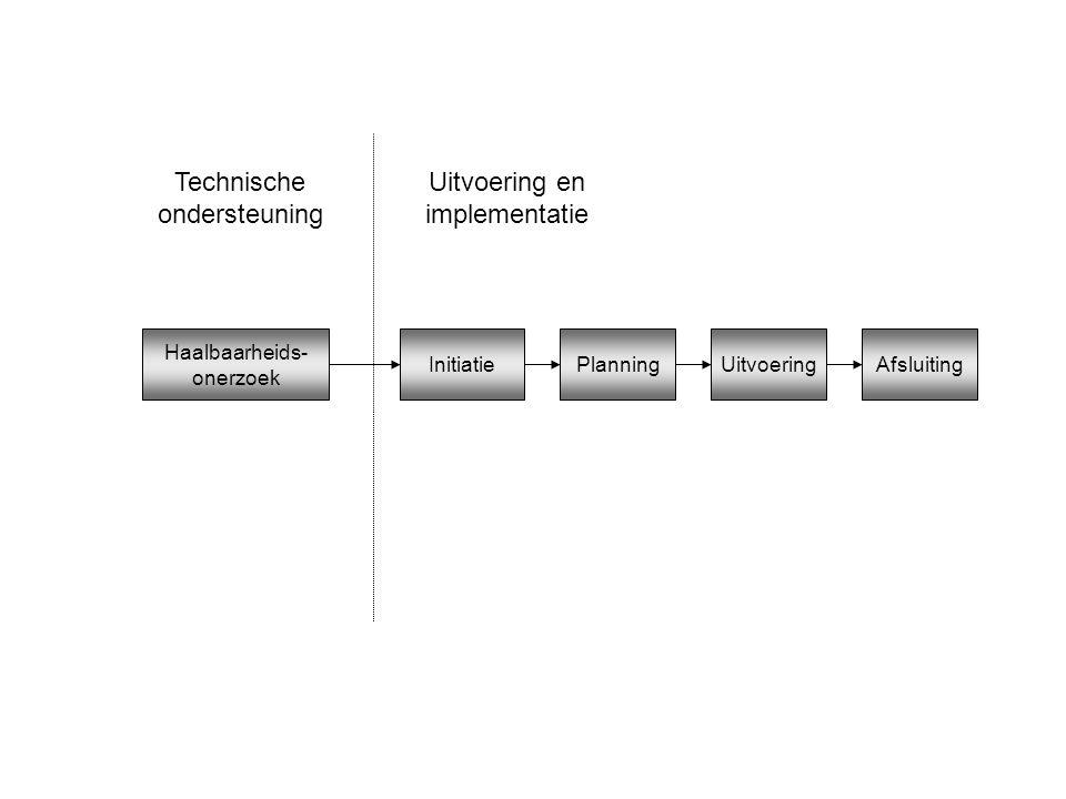 Haalbaarheids- onerzoek InitiatiePlanningUitvoeringAfsluiting Technische ondersteuning Uitvoering en implementatie