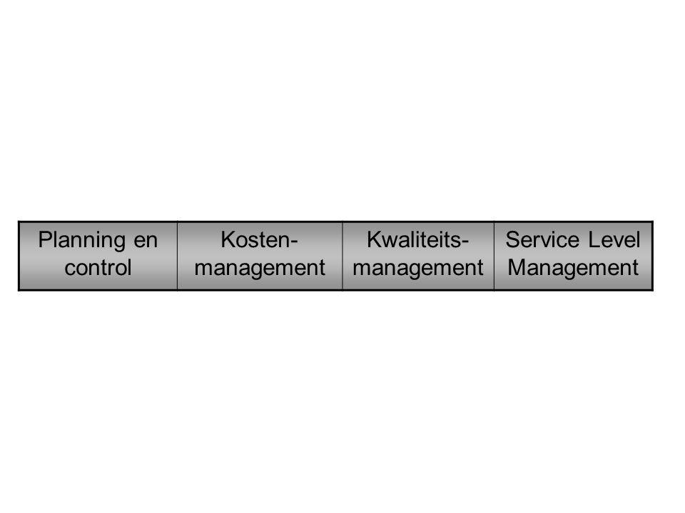 Planning en control Kosten- management Kwaliteits- management Service Level Management