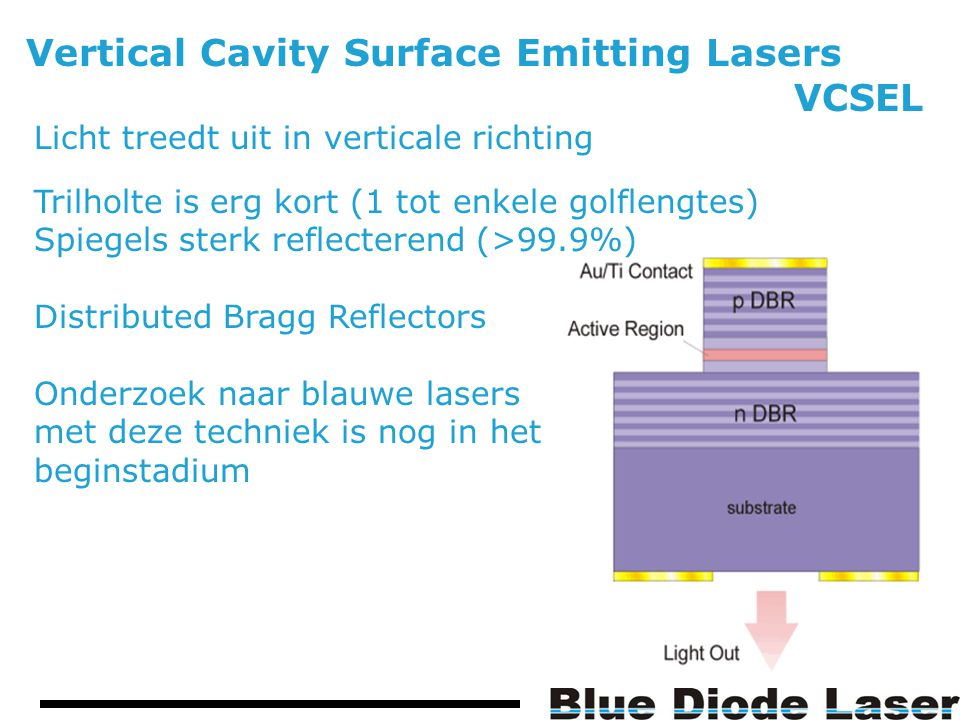 Vertical Cavity Surface Emitting Lasers VCSEL Trilholte is erg kort (1 tot enkele golflengtes) Spiegels sterk reflecterend (>99.9%) Distributed Bragg Reflectors Onderzoek naar blauwe lasers met deze techniek is nog in het beginstadium Licht treedt uit in verticale richting