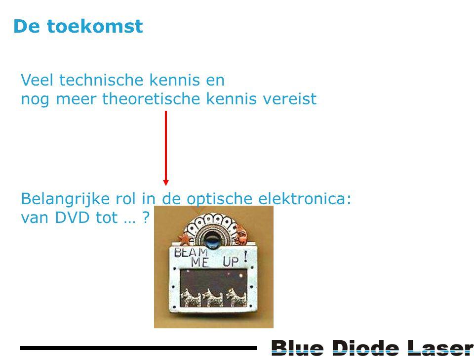 De toekomst Veel technische kennis en nog meer theoretische kennis vereist Belangrijke rol in de optische elektronica: van DVD tot …