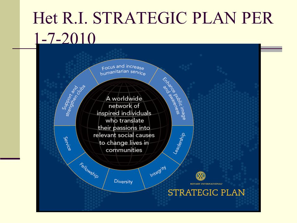 Het R.I. STRATEGIC PLAN PER 1-7-2010