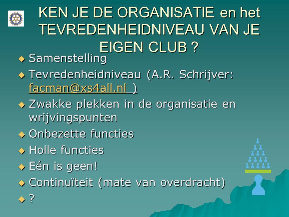 KEN JE DE ORGANISATIE en het TEVREDENHEIDNIVEAU VAN JE EIGEN CLUB ?  Samenstelling  Tevredenheidniveau (A.R. Schrijver: facman@xs4all.nl ) facman@xs