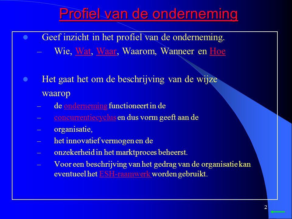 2 Profiel van de onderneming Profiel van de onderneming Geef inzicht in het profiel van de onderneming.