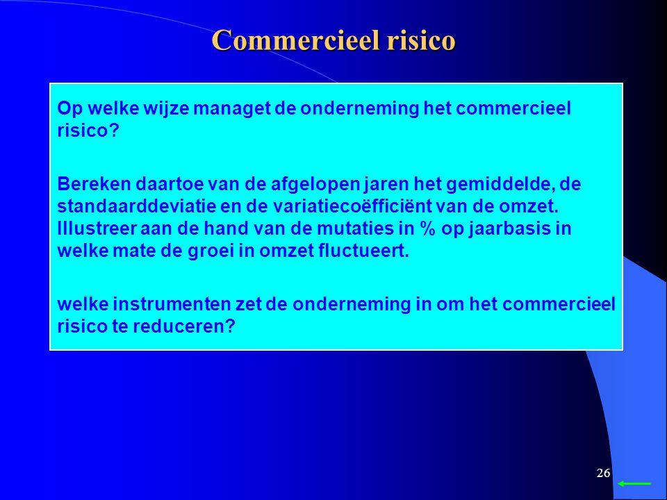 25 Risico Commercieel risico Bedrijfsrisico Financieel risico Totaal risico Risicomanagement