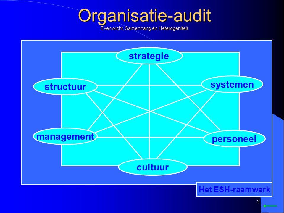 3 strategie systemen structuur management cultuur personeel Het ESH-raamwerk Organisatie-audit Evenwicht, Samenhang en Heterogeniteit