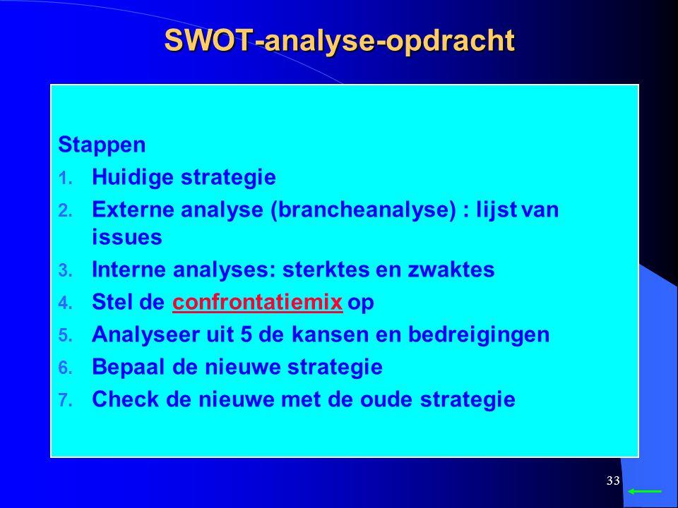 32 Strategische vraagstukken Stappenplan SWOT-analyseSWOT-analyse
