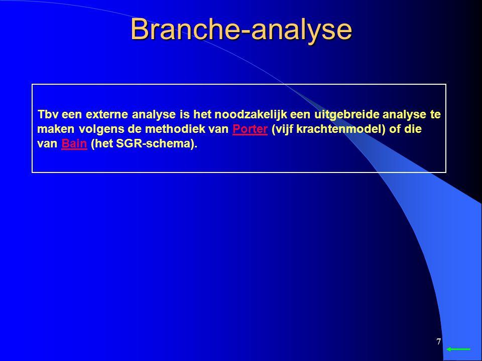 7 Tbv een externe analyse is het noodzakelijk een uitgebreide analyse te maken volgens de methodiek van Porter (vijf krachtenmodel) of die van Bain (het SGR-schema).