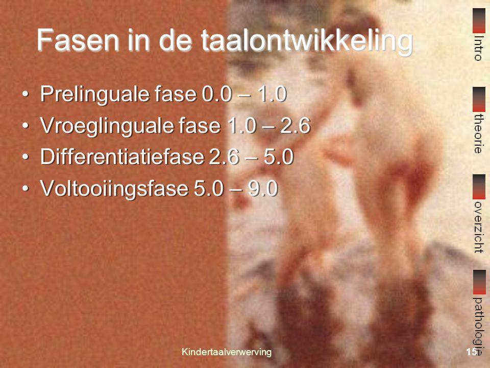 Kindertaalverwerving14 inhoudinhoud Taalontwikkeling in vogelvlucht Vroeglinguale periode 1, 2 en meerwoordzinnen van Dijk, 3e college Differentiatief
