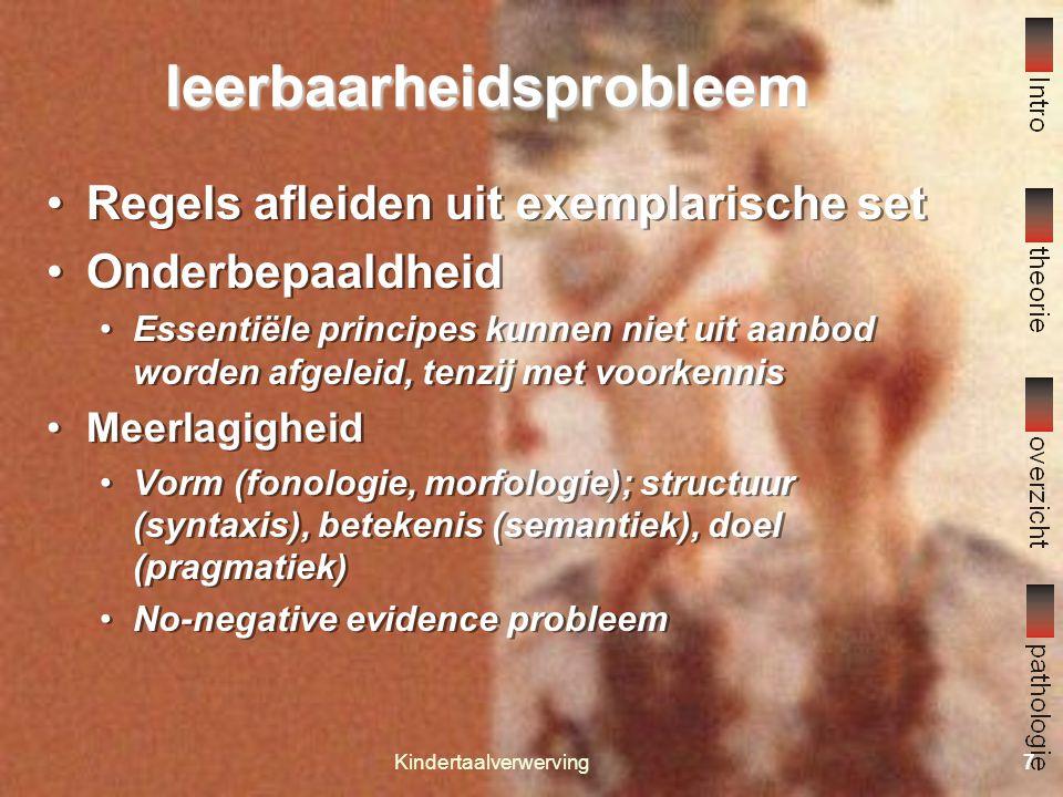 Kindertaalverwerving27 Vormen en oorzaken (1/2) Typische SLI Vooral grammaticale en morpho-syntactische problemen Verklaringen Low-level auditory perceptual impairment (vooral volgorde) Stoornissen in aangeboren hersenmodules nodig voor taal Beperkingen in verwerkingscapaciteit/korte termijn geheugen Ernstige receptieve en poductiestoornissen Ernstige moeilijkheden bij begrijpen Verworven epileptische afasie (Landau-Kleffner syndroom) Ontwikkelingsdyspraxie (spreekmotoriek) Typische SLI Vooral grammaticale en morpho-syntactische problemen Verklaringen Low-level auditory perceptual impairment (vooral volgorde) Stoornissen in aangeboren hersenmodules nodig voor taal Beperkingen in verwerkingscapaciteit/korte termijn geheugen Ernstige receptieve en poductiestoornissen Ernstige moeilijkheden bij begrijpen Verworven epileptische afasie (Landau-Kleffner syndroom) Ontwikkelingsdyspraxie (spreekmotoriek)