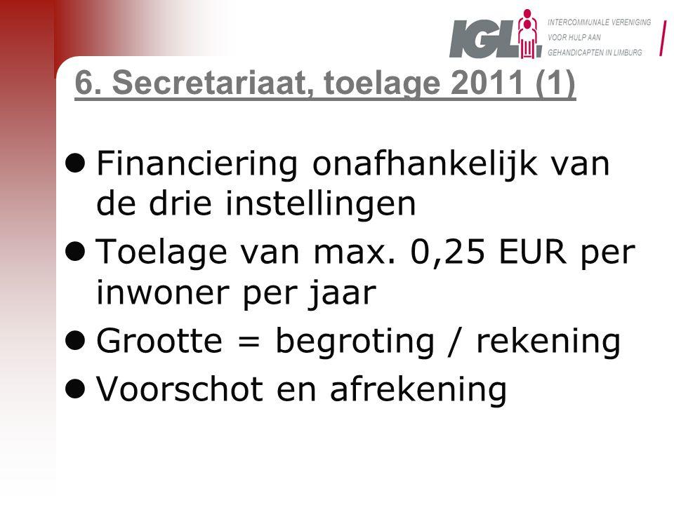 6. Secretariaat, toelage 2011 (1) Financiering onafhankelijk van de drie instellingen Toelage van max. 0,25 EUR per inwoner per jaar Grootte = begroti
