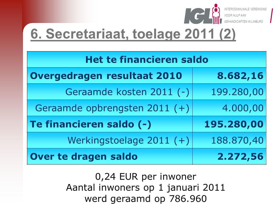 6. Secretariaat, toelage 2011 (2) 0,24 EUR per inwoner Aantal inwoners op 1 januari 2011 werd geraamd op 786.960 Het te financieren saldo Overgedragen