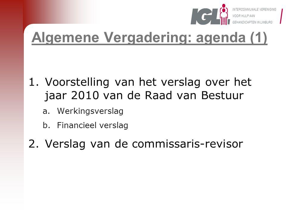 Algemene Vergadering: agenda (2) 3.Goedkeuring van balans en resultaten- rekening, en vaststelling van het saldo 4.Kwijting aan bestuurders 5.Kwijting aan commissaris-revisor