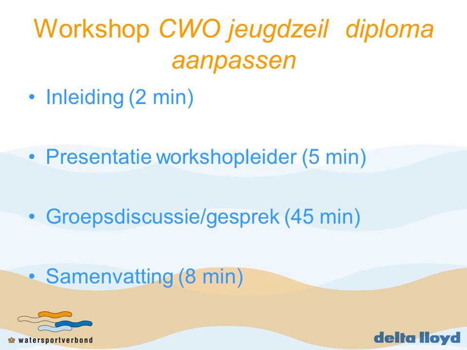 Inleiding en Doel Introductie workshopleiders –Jan-Willem Pier (WV Nieuwe Meer) –Christoffel van Hees (Watersportverbond) Doel: –Jullie mening.