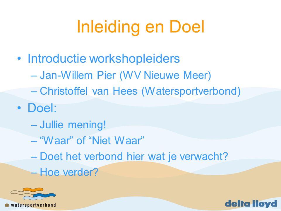 """Inleiding en Doel Introductie workshopleiders –Jan-Willem Pier (WV Nieuwe Meer) –Christoffel van Hees (Watersportverbond) Doel: –Jullie mening! –""""Waar"""