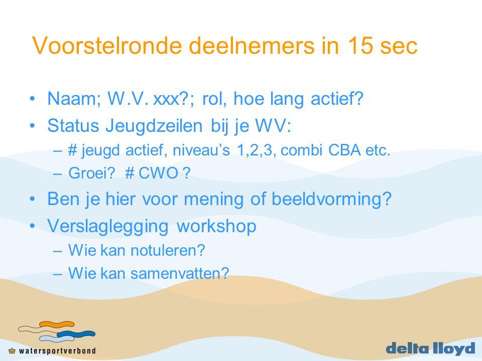 Voorstelronde deelnemers in 15 sec Naam; W.V. xxx?; rol, hoe lang actief? Status Jeugdzeilen bij je WV: –# jeugd actief, niveau's 1,2,3, combi CBA etc