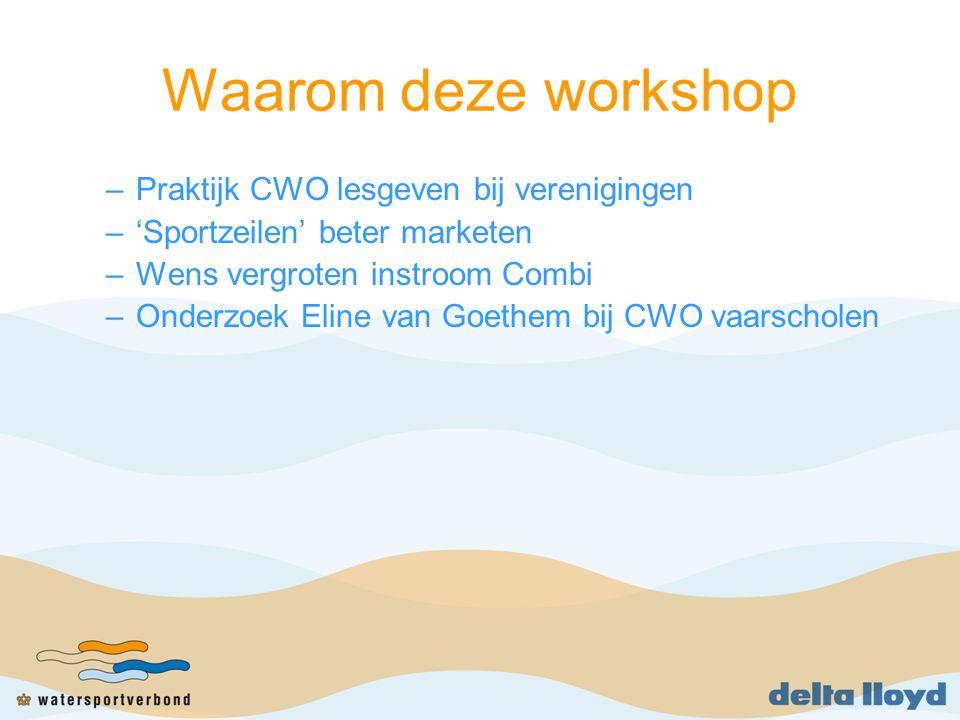 Waarom deze workshop –Praktijk CWO lesgeven bij verenigingen –'Sportzeilen' beter marketen –Wens vergroten instroom Combi –Onderzoek Eline van Goethem