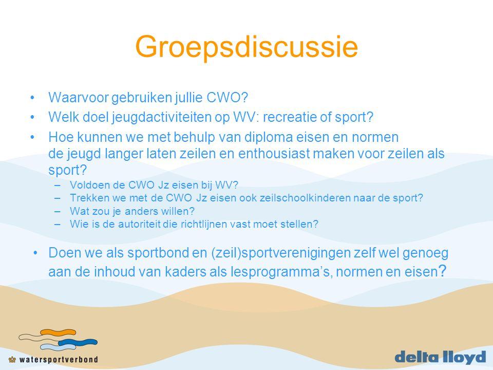 Groepsdiscussie Waarvoor gebruiken jullie CWO? Welk doel jeugdactiviteiten op WV: recreatie of sport? Hoe kunnen we met behulp van diploma eisen en no