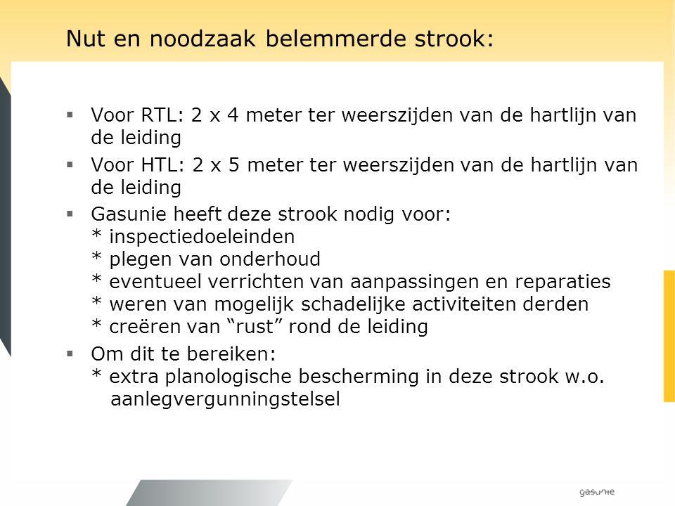 Nut en noodzaak belemmerde strook:  Voor RTL: 2 x 4 meter ter weerszijden van de hartlijn van de leiding  Voor HTL: 2 x 5 meter ter weerszijden van